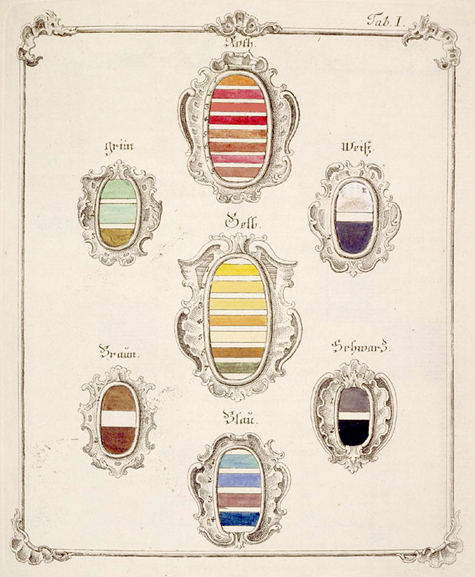 An illustrationg of 7 fancy illustrated frames each containing bars of colours, all graduating through pretty colour schemes.