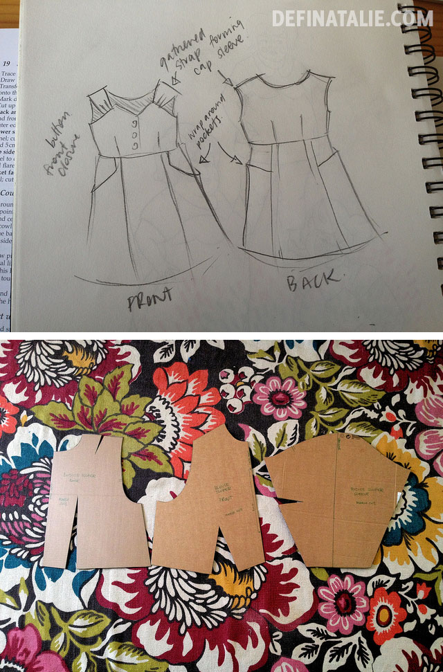 The rough sketch for the dress featuring wide gathered straps and wrap around pockets; and the front and back bodice as well as sleeve slopers on my patterned rug.